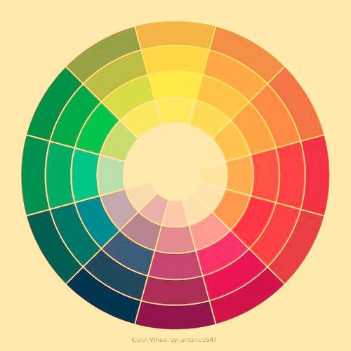 Tendencias de Diseño Web 2013